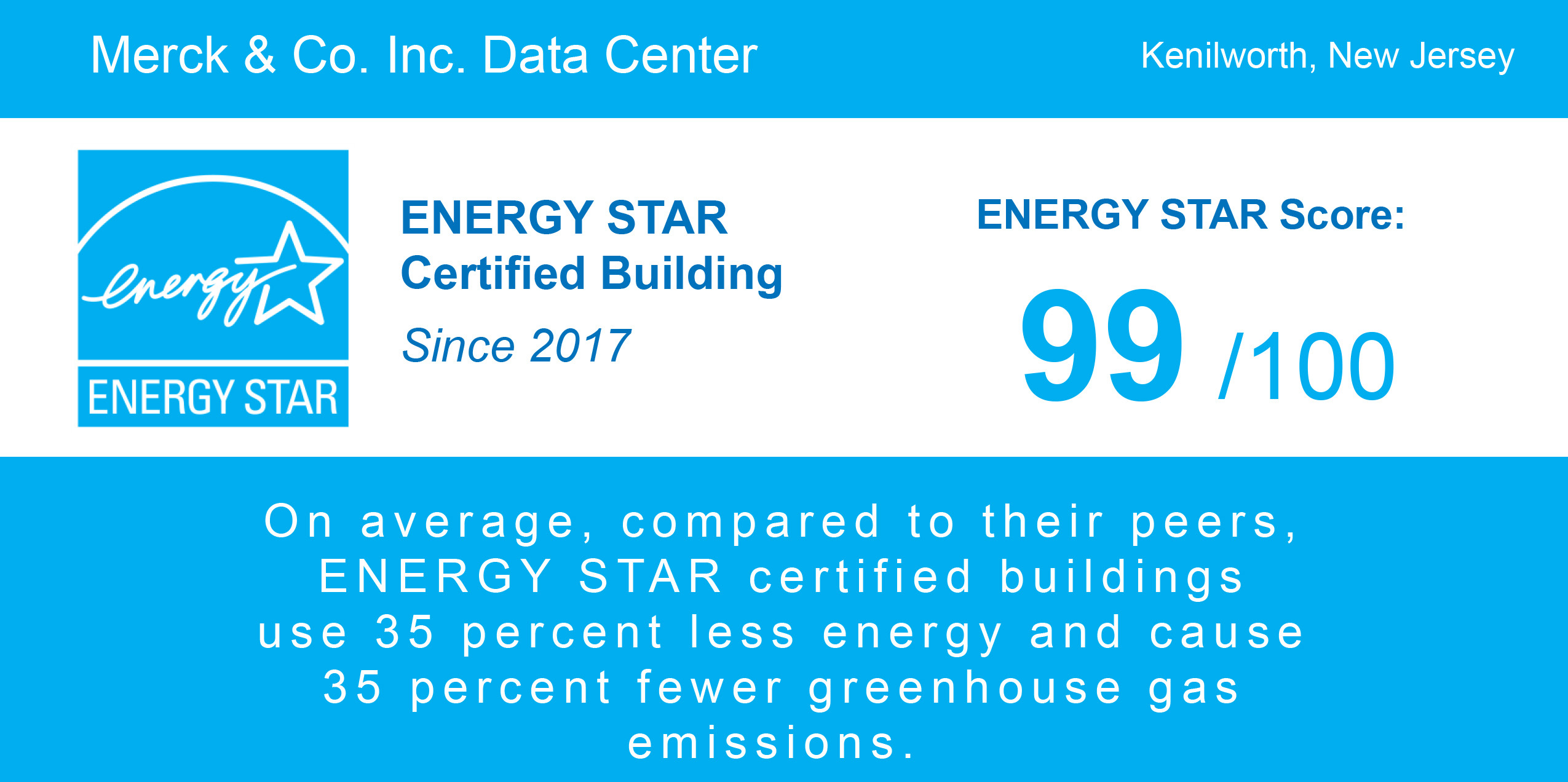 Merck Energy Star Infographic Jpeg