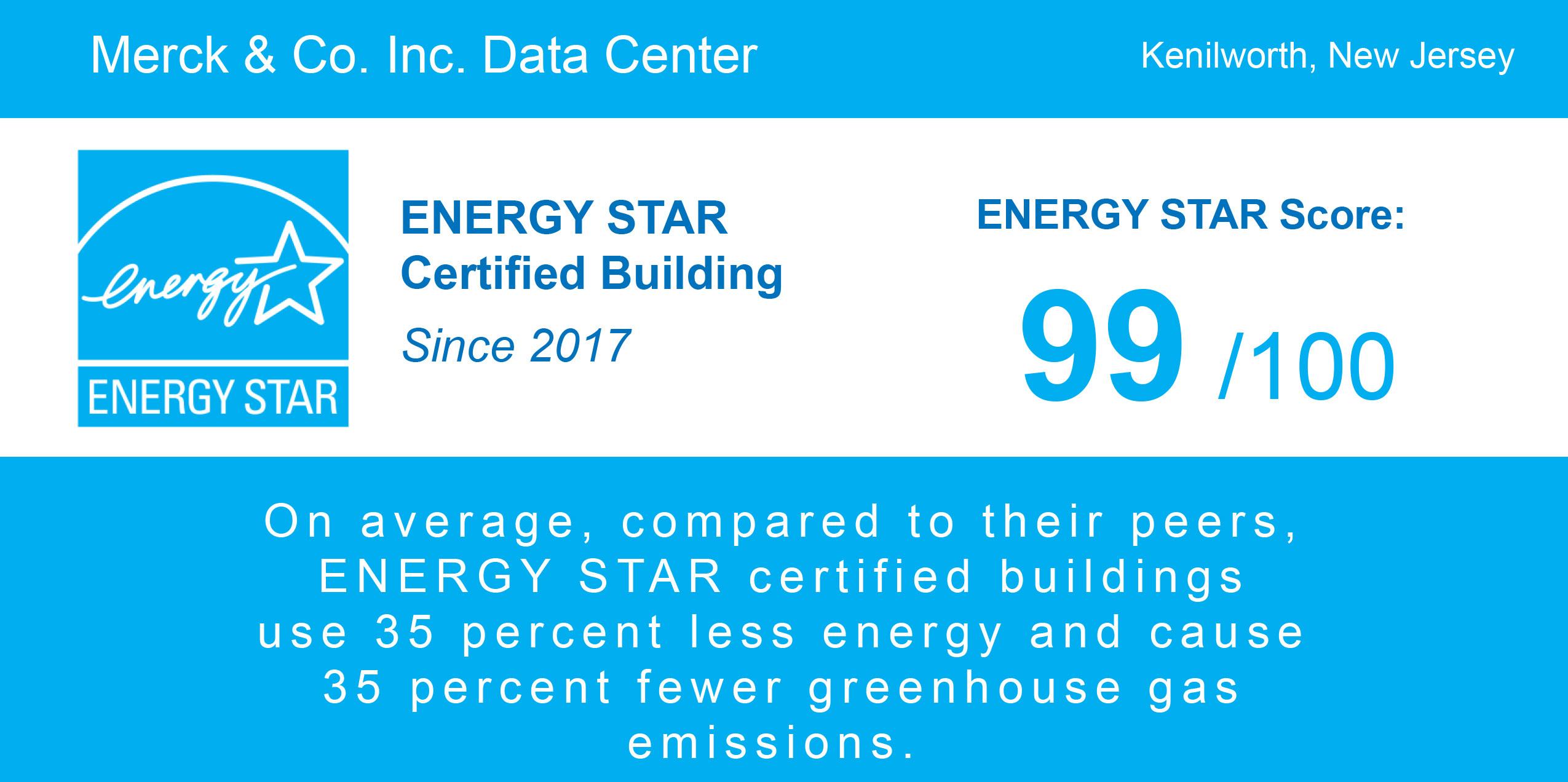 Merck Energy Star Infographic Jpeg